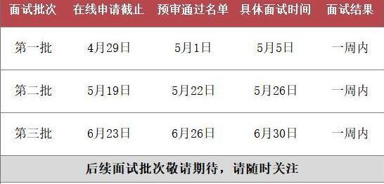 2019中国农业大学MBA教育最新政策解读
