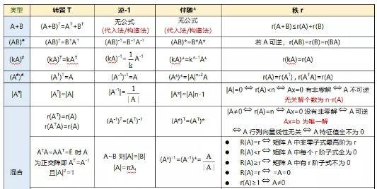 2021考研数学