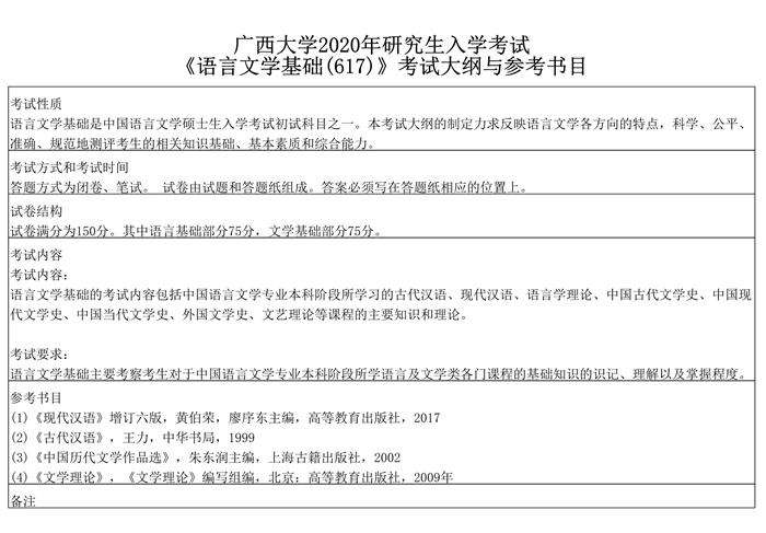 广西大学2021语言文学基础考研大纲
