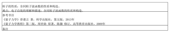 广西大学2021量子力学考研大纲