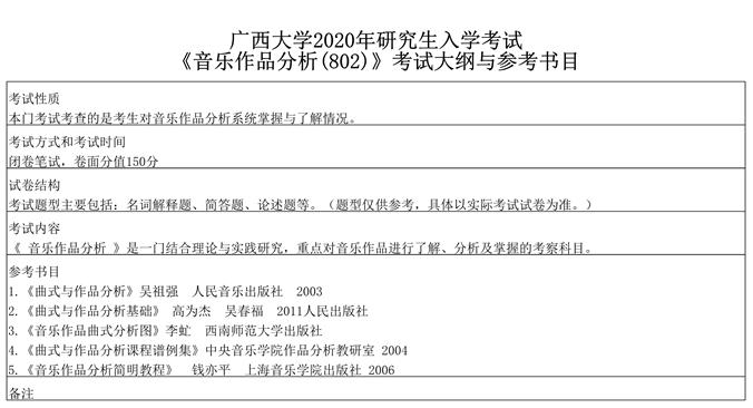 广西大学2021音乐作品分析考研大纲