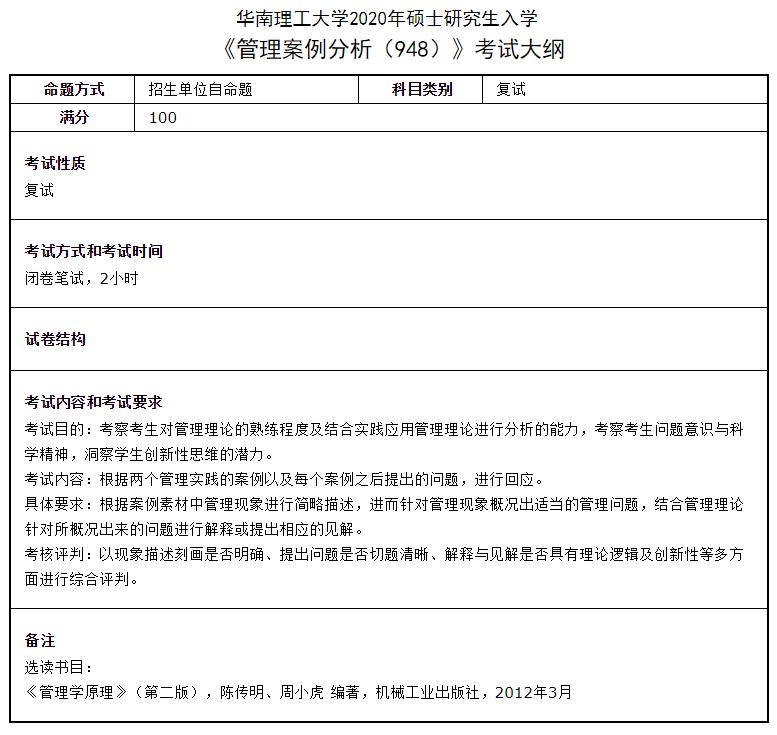 华南理工大学管理案例分析2020考研复试大纲