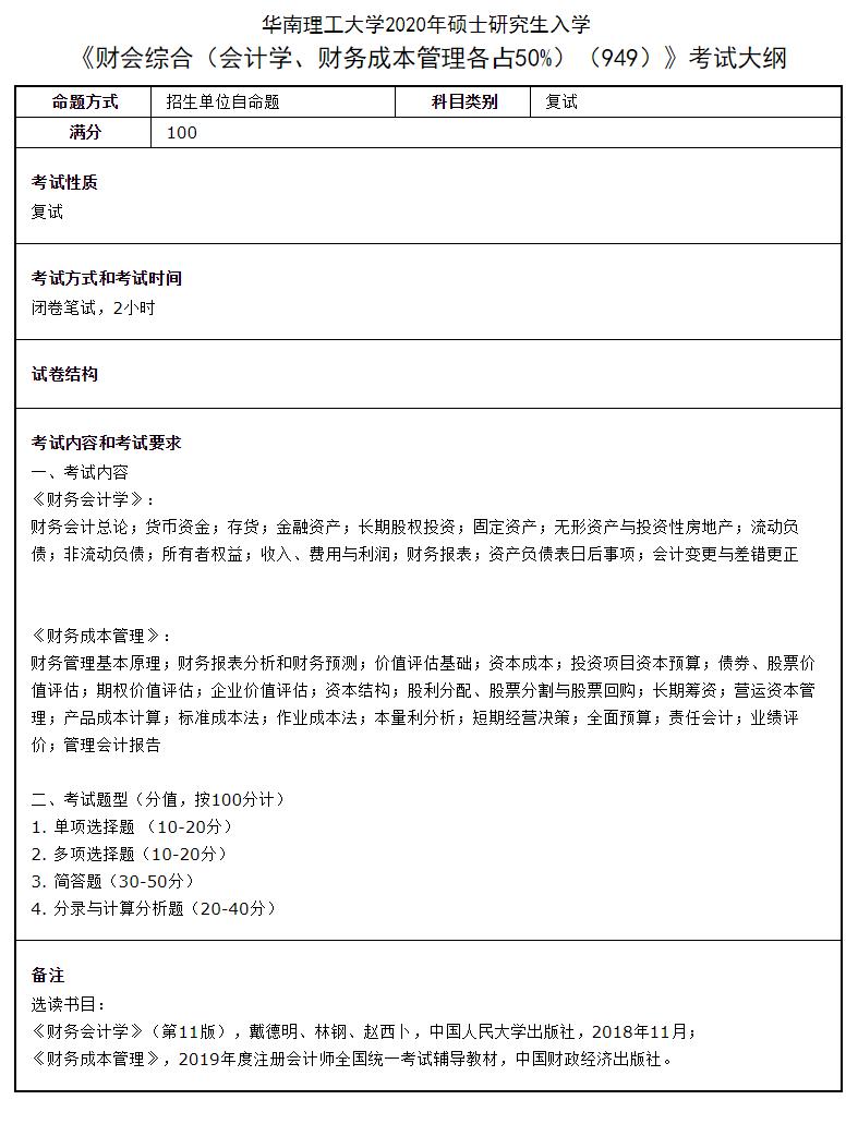 华南理工大学财会综合2020考研复试大纲