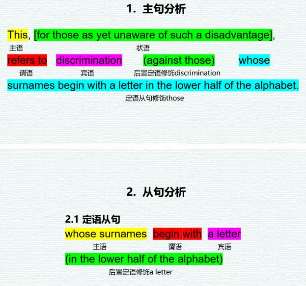 2021考研英语真题复习:长难句...