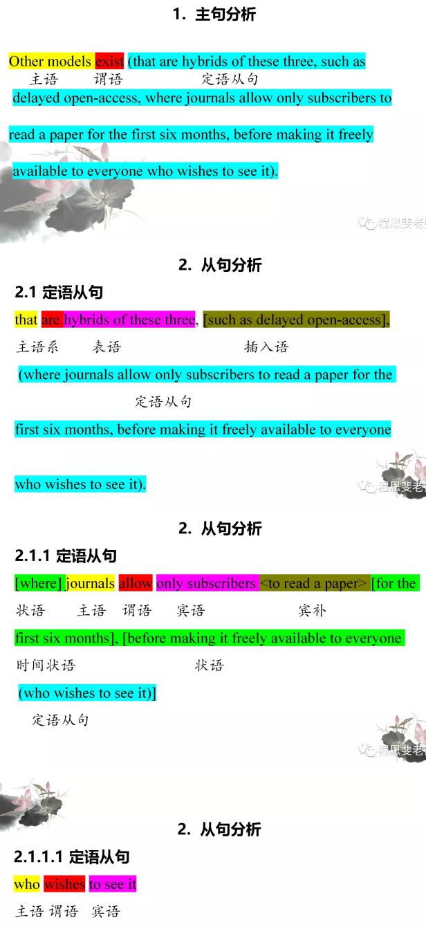 考研英语真题