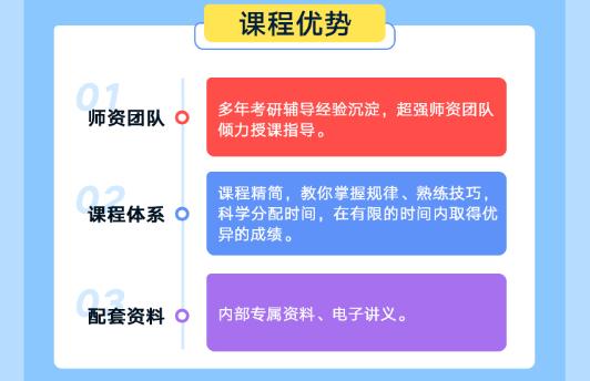 文都教育2021考研政治冲刺班课程优势