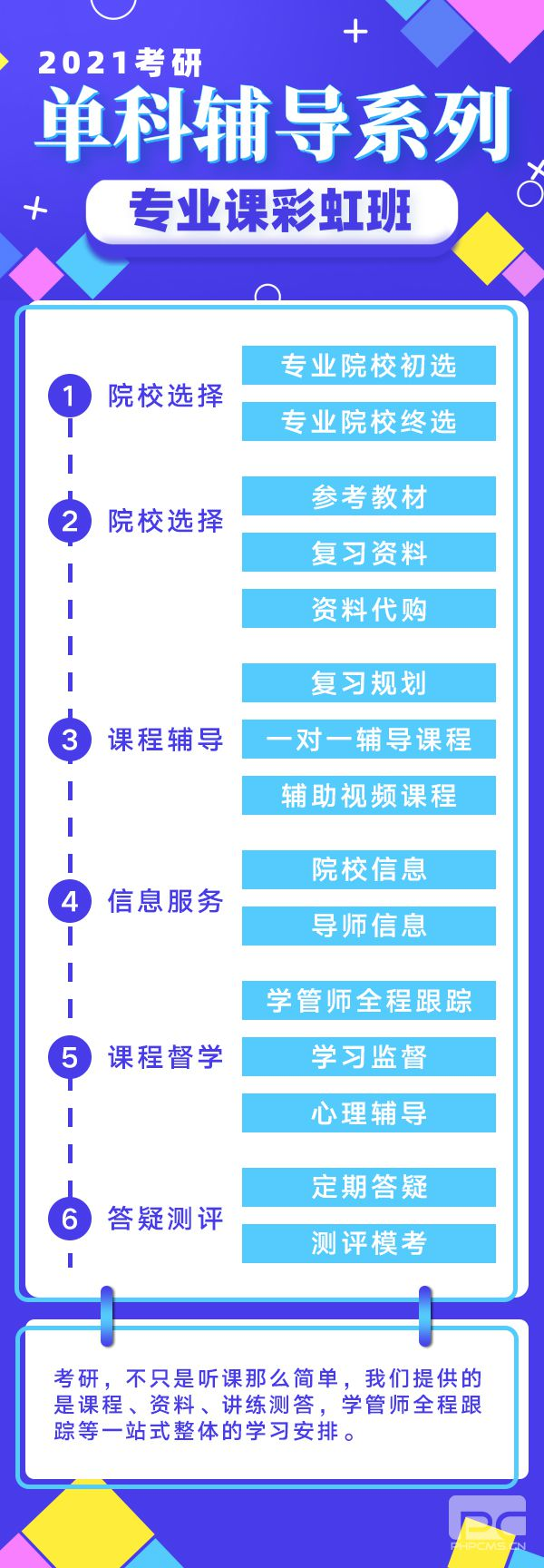 21考研专业课彩虹班_中山考研