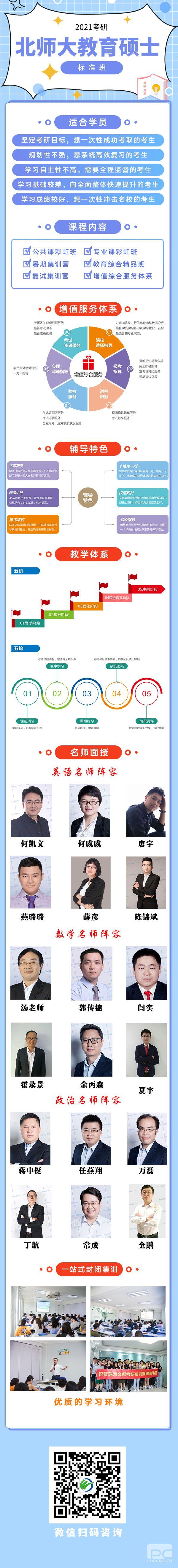 21考研北师大教育硕士定向标准班_中山考研