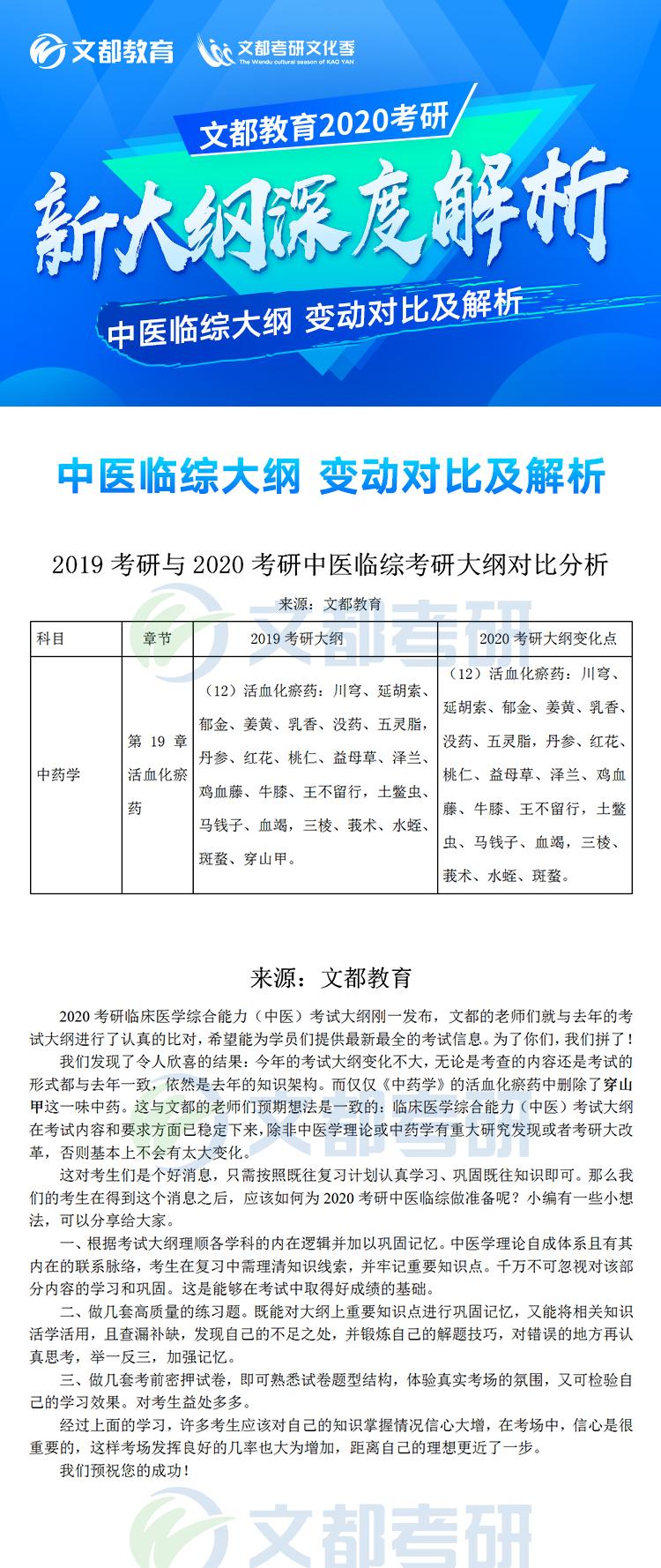2020考研中医临综大纲解析