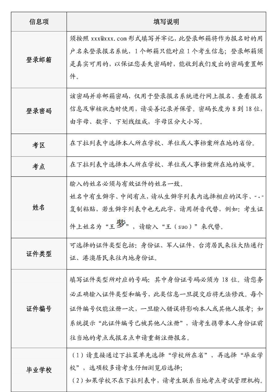 【官方】2018年护士资格考试报名填表说明