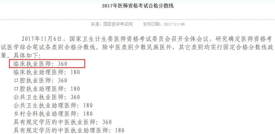天津市2017临床执业医师第二试合格线