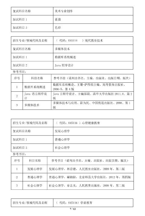 河北北方学院2018考研复试资料-复试考试科目