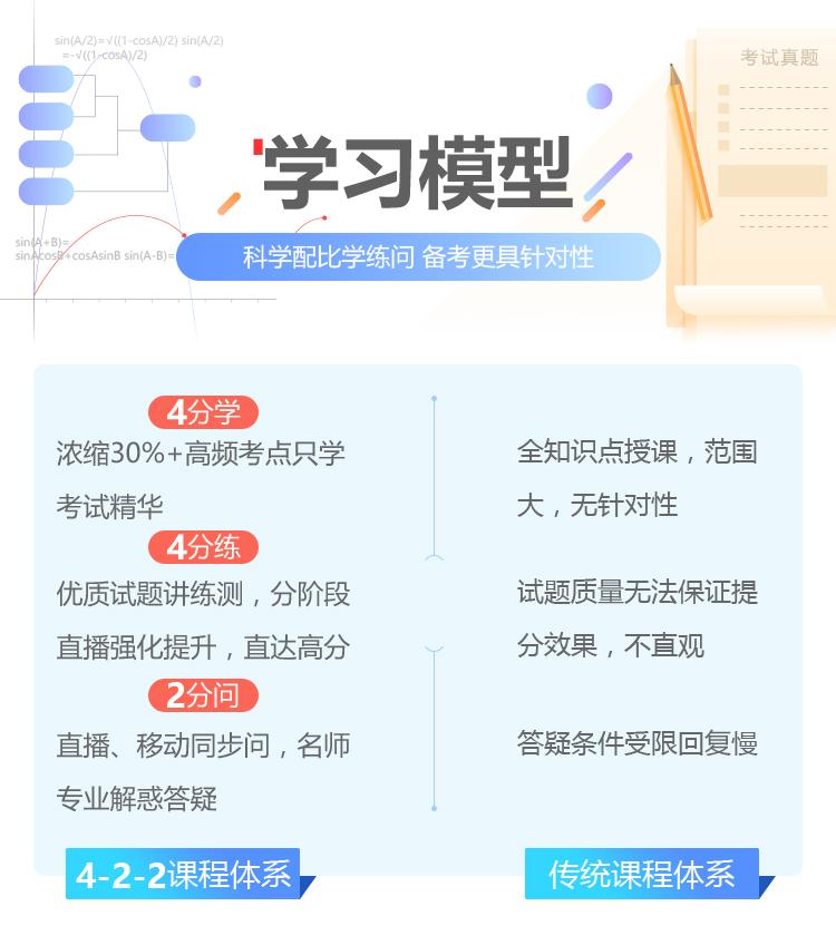 文都网校医师培训课程