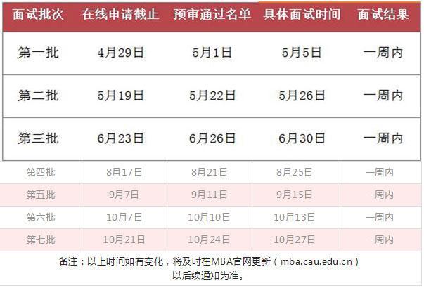 中国农业大学MBA2019级招生预面通知