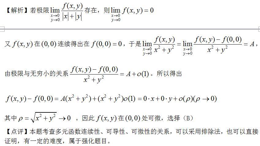 2019考研数学之多元函数微分学(一)