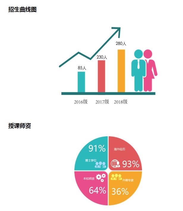 广东工业大学管理学院2019硕士研究生招生简章