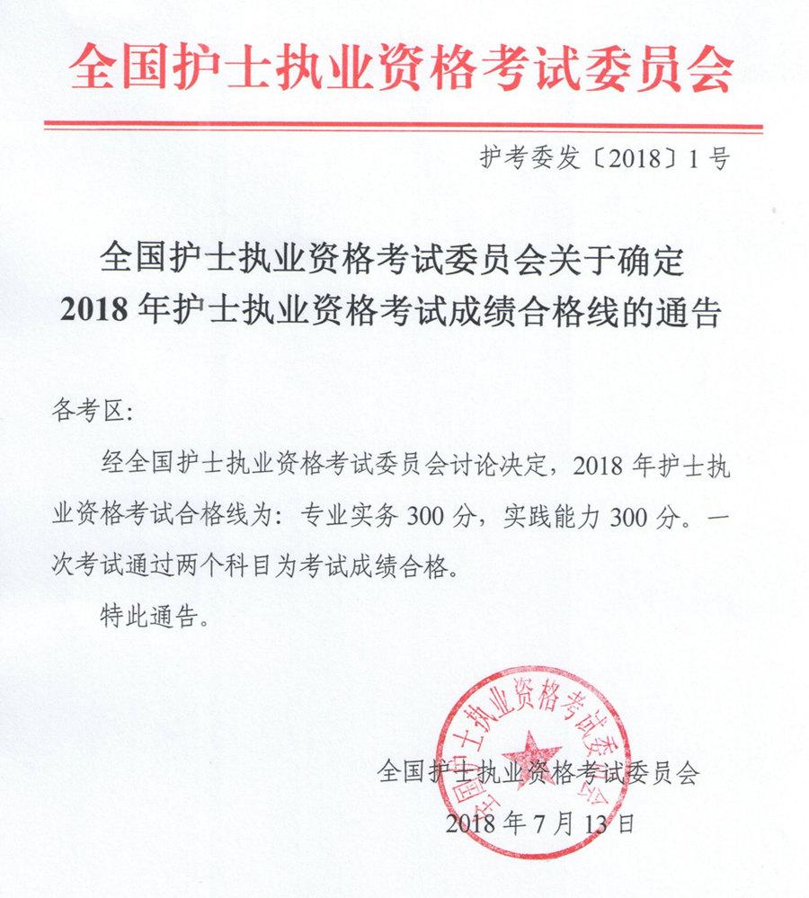 湖南地区2018年护士资格考试合格分数线公布