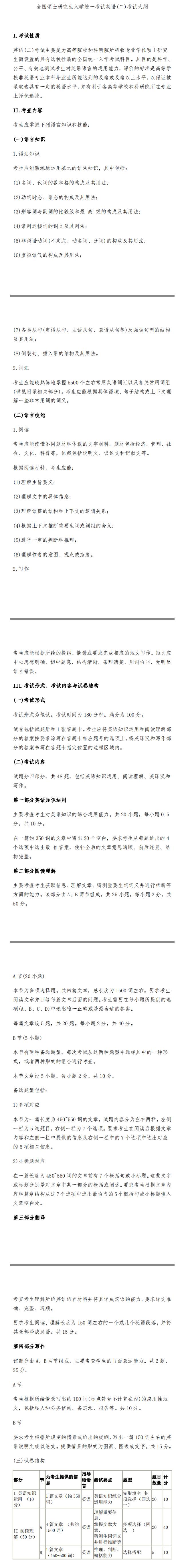 2019考研英语二考试大纲原文(pdf版)