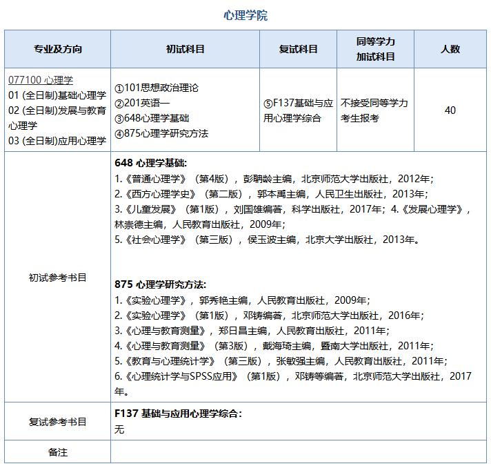 南京师范大学2019考研心理学(学硕)备考建议