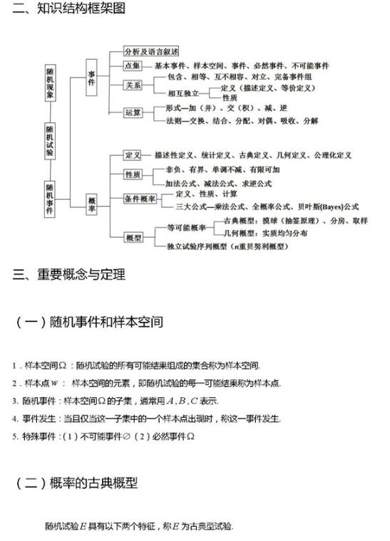 2021考研数学概率论基础复习:第一章