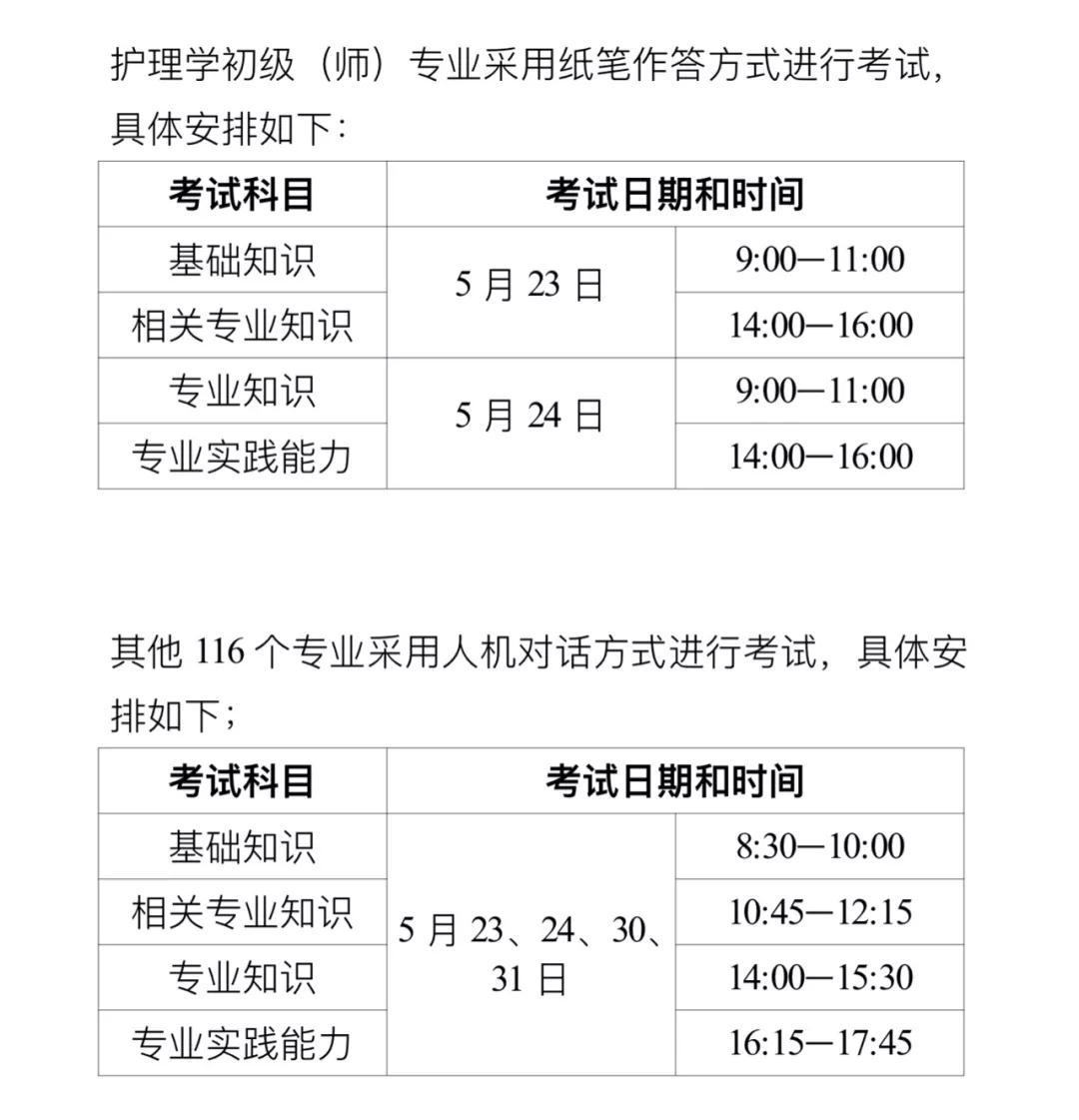 西藏2020年卫生资格考试报名通知-考试时间