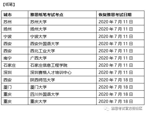 恢复七月份中国大陆地区部分考点雅思托福®和GRE®考试声明