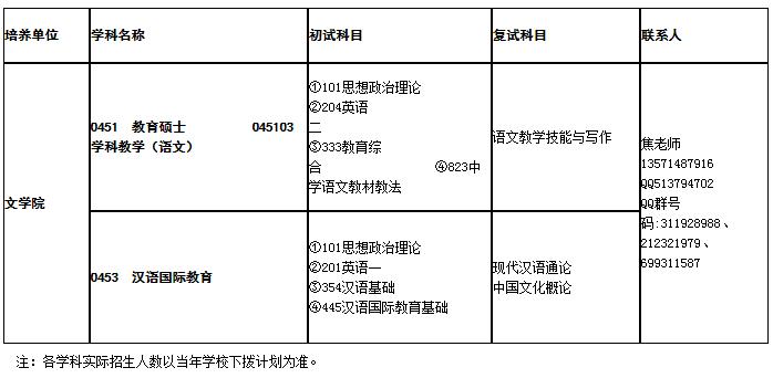 陕西理工大学文学院2021研究生招生专业目录