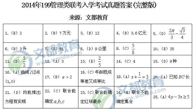 专硕真题下载:2014年199管理类联考入学考试真题答案(完整版)
