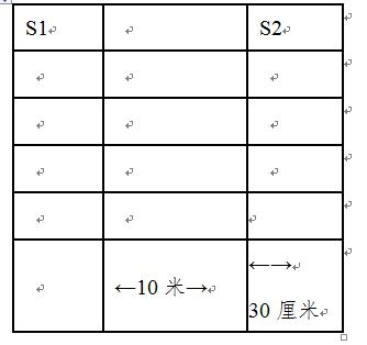 上海市行政执法类公务员一线执法职位招考体能测评项目和标准(试行)