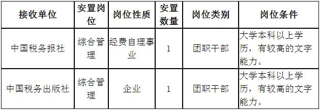 2017国家税务总局军转干补充报名公告