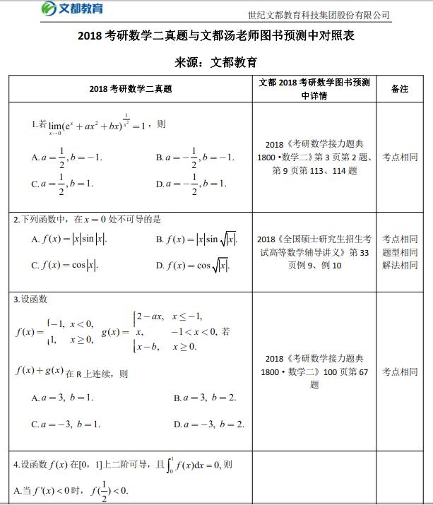2018考研数学二真题与文都汤老师图书预测中对照表