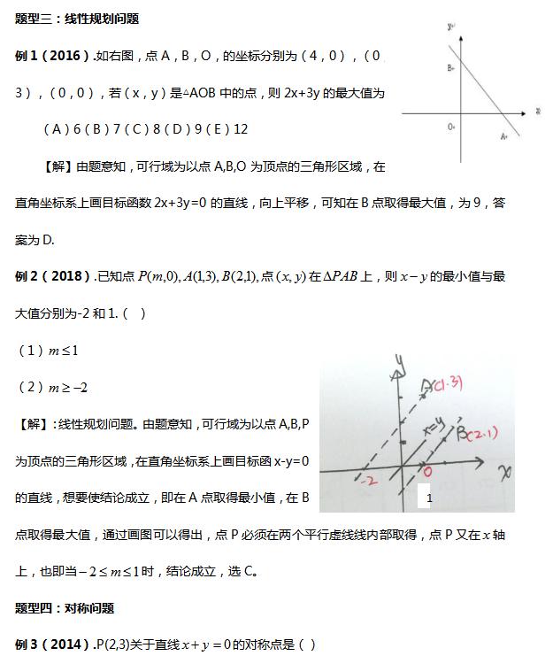 管理类联考数学解析几何经典题型简介(三)