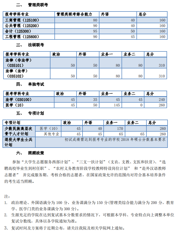 快讯:同济大学2018年考研复试分数线公布
