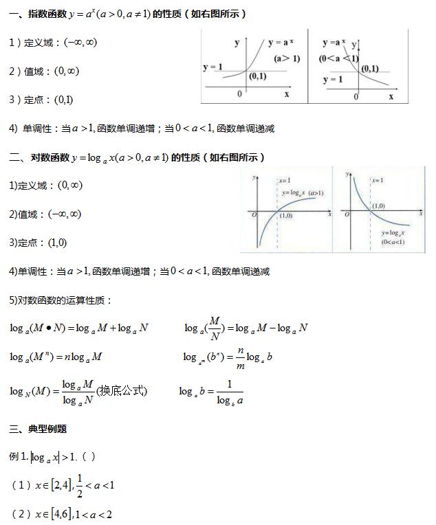 管理类联考数学指对函数典型例题介绍