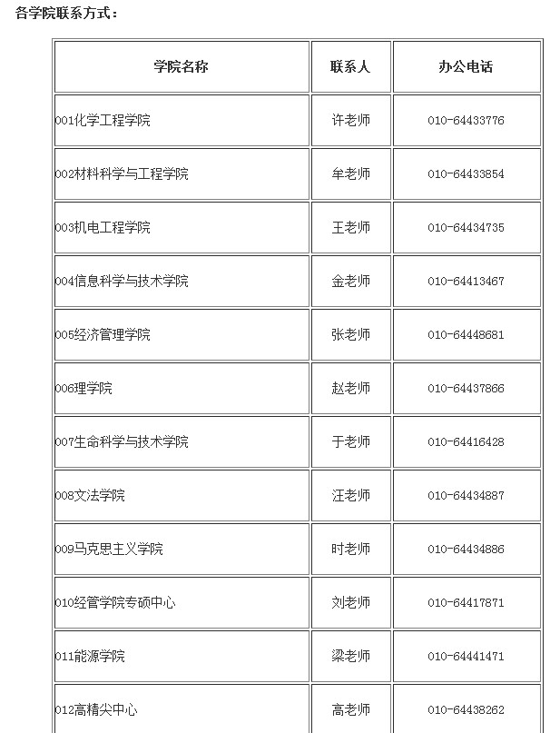 北京化工大学2019硕士研究生招生简章