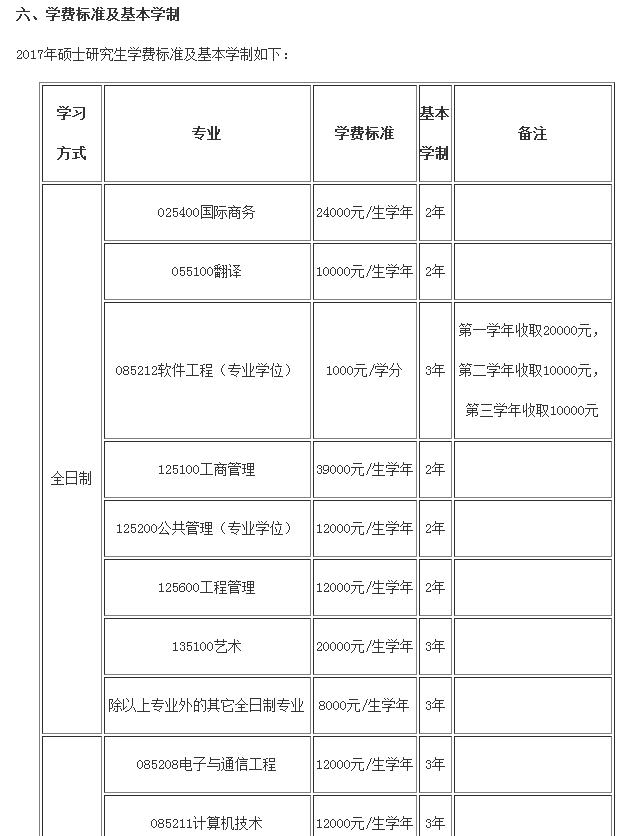 北京邮电大学2019硕士研究生招生简章