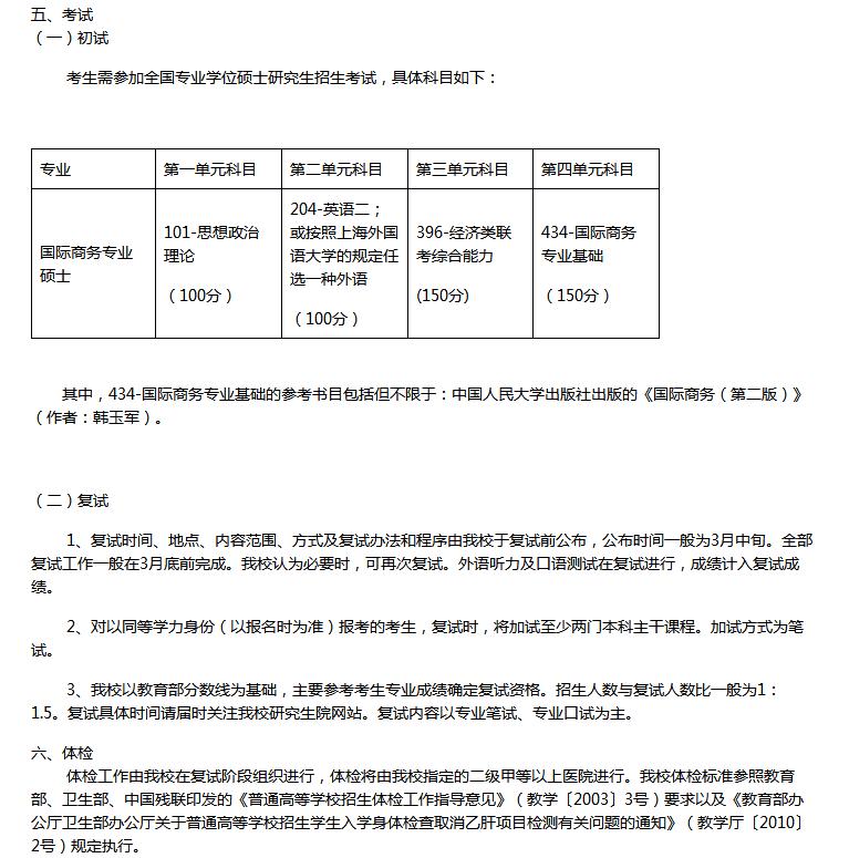 上海外国语大学商务硕士专业2019硕士研究生招生简章