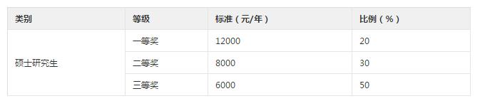 浙江财经大学2019考研招生简章