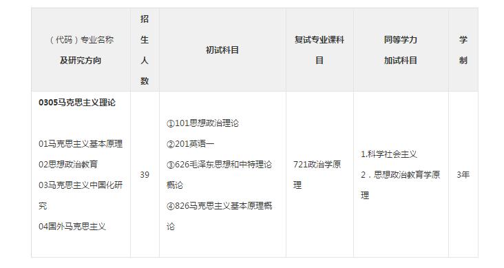 宁波大学2019考研招生简章