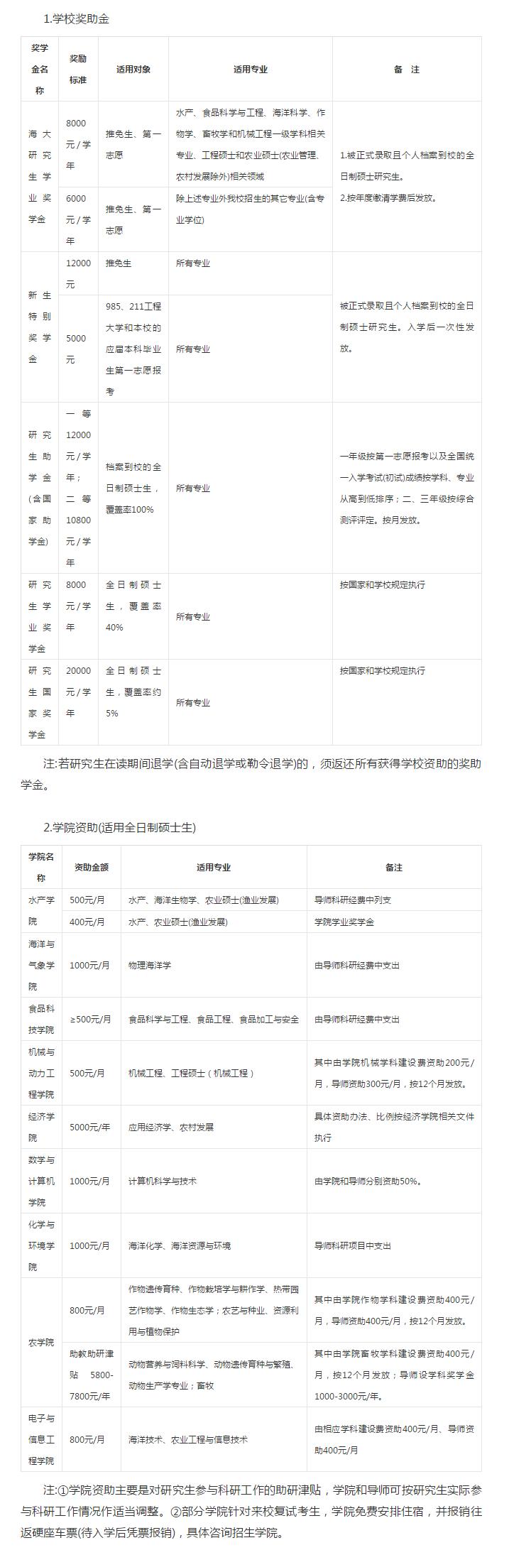 广东海洋大学2019考研招生简章