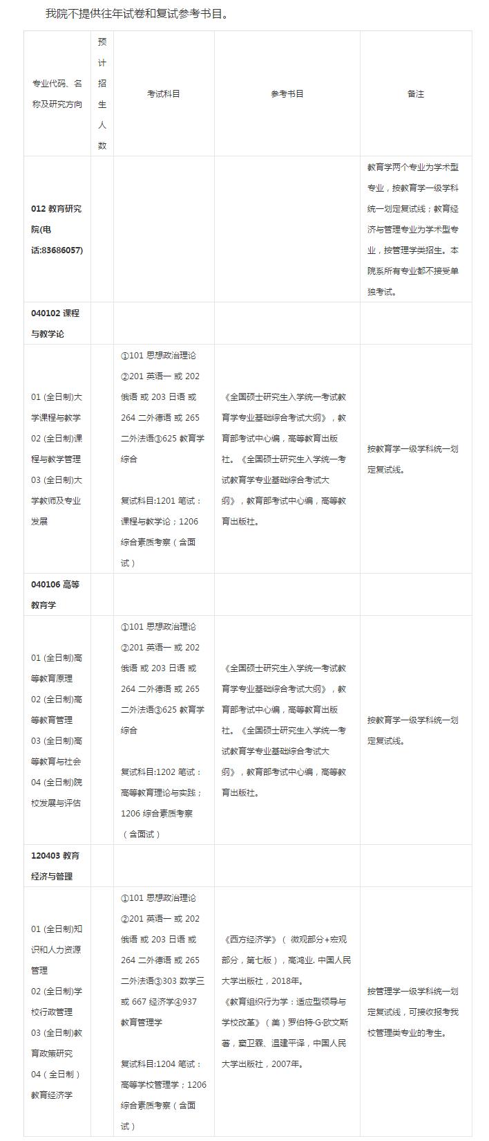 南京大学考研参考书
