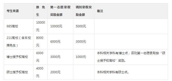中南民族大学2019考研招生简章