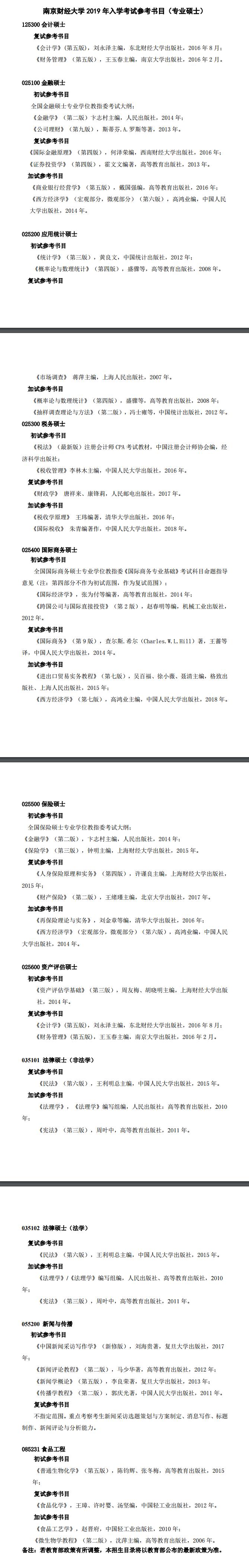 南京财经大学2019考研参考书目
