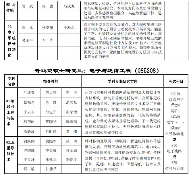 中科院微电子研究所硕士研究生招生简章