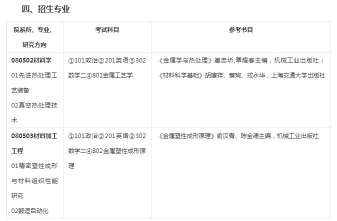 2019北京机电研究所硕士研究生招生简章