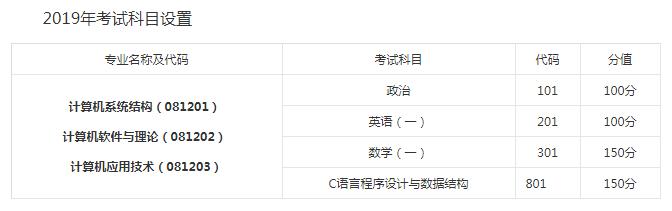 2019华北计算技术研究所研究生招生简章