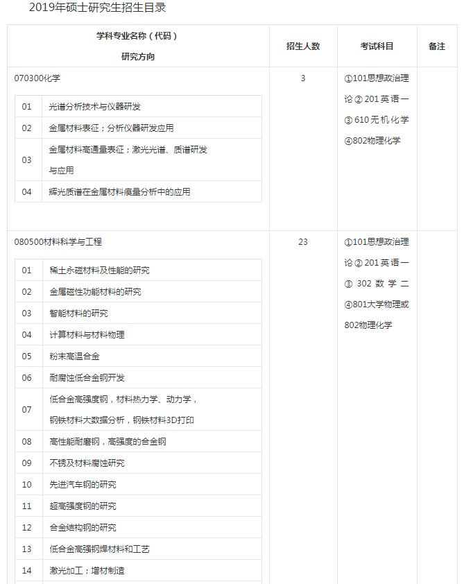 中国地质科学院2019研究生招生简章