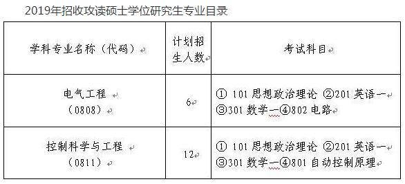 2019冶金自动化研究设计院研究生招生简章