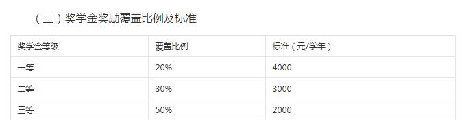 2019中国食品药品检定研究院研究生招生简章