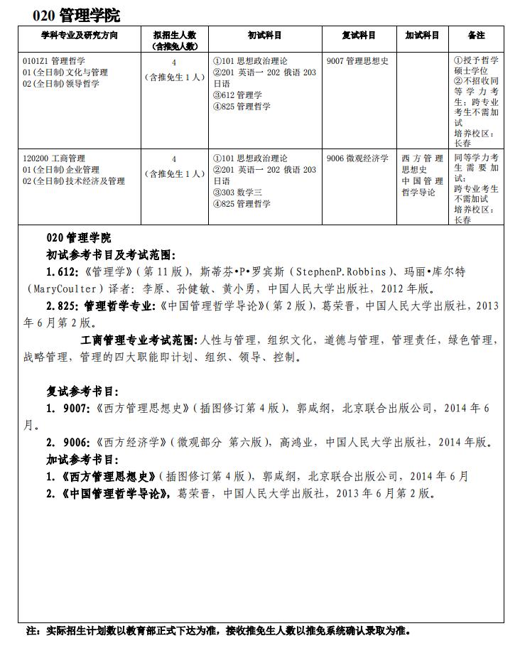 吉林师范大学管理学院2019考研参考书目